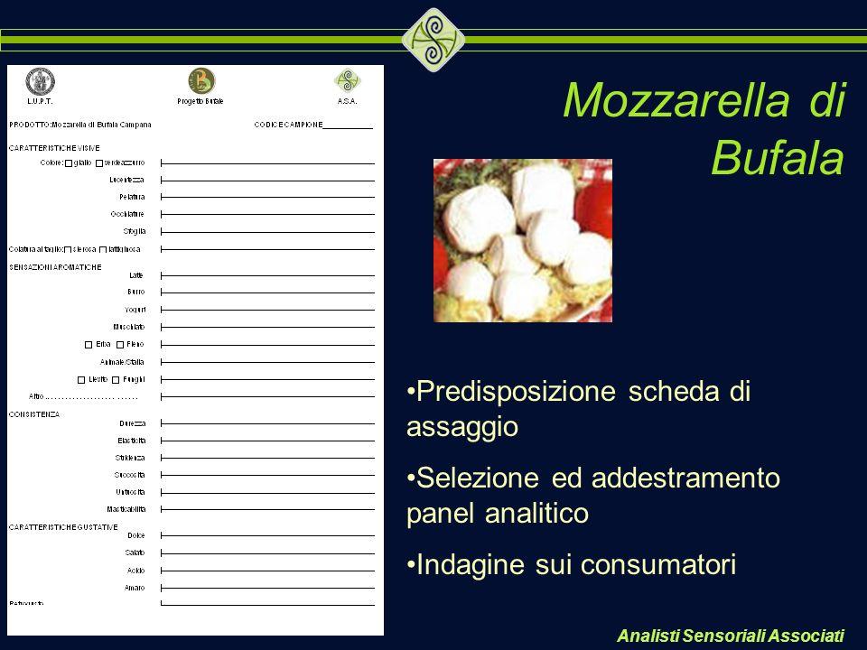 Analisti Sensoriali Associati Mozzarella di Bufala Predisposizione scheda di assaggio Selezione ed addestramento panel analitico Indagine sui consumat