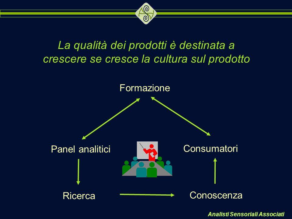 Analisti Sensoriali Associati La qualità dei prodotti è destinata a crescere se cresce la cultura sul prodotto Formazione Panel analitici Consumatori