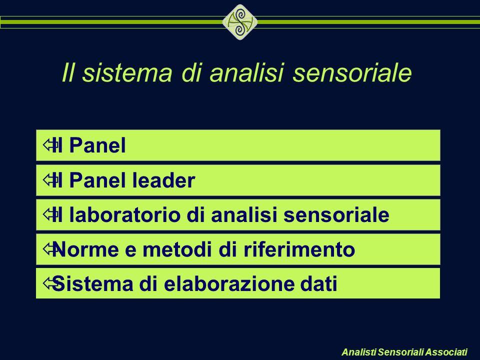 Analisti Sensoriali Associati Il sistema di analisi sensoriale ïIl Panel ïIl Panel leader ïIl laboratorio di analisi sensoriale ïNorme e metodi di rif