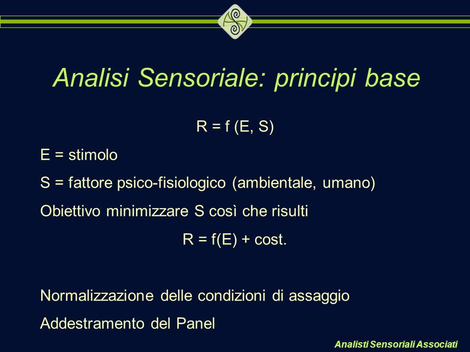 Analisti Sensoriali Associati R = f (E, S) E = stimolo S = fattore psico-fisiologico (ambientale, umano) Obiettivo minimizzare S così che risulti R =