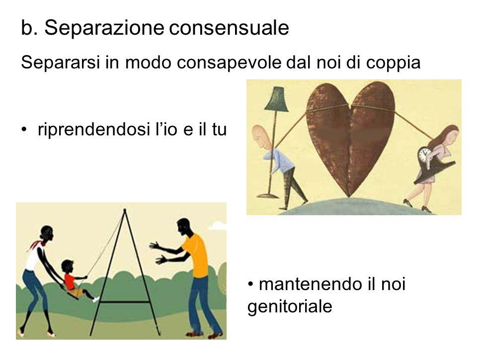 b. Separazione consensuale Separarsi in modo consapevole dal noi di coppia riprendendosi lio e il tu mantenendo il noi genitoriale