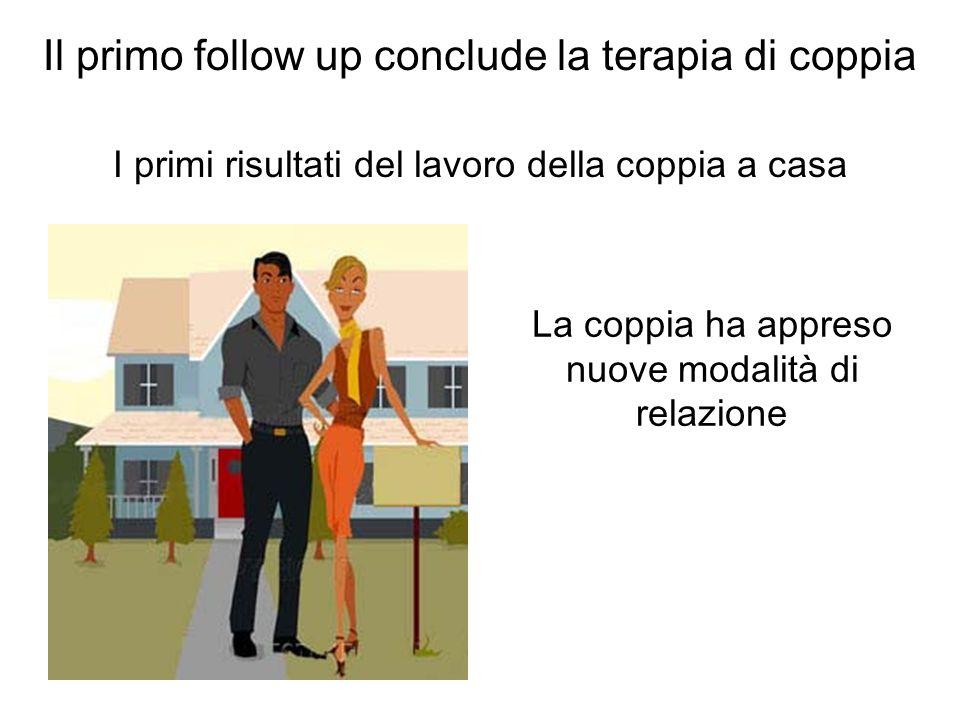 Il primo follow up conclude la terapia di coppia I primi risultati del lavoro della coppia a casa La coppia ha appreso nuove modalità di relazione