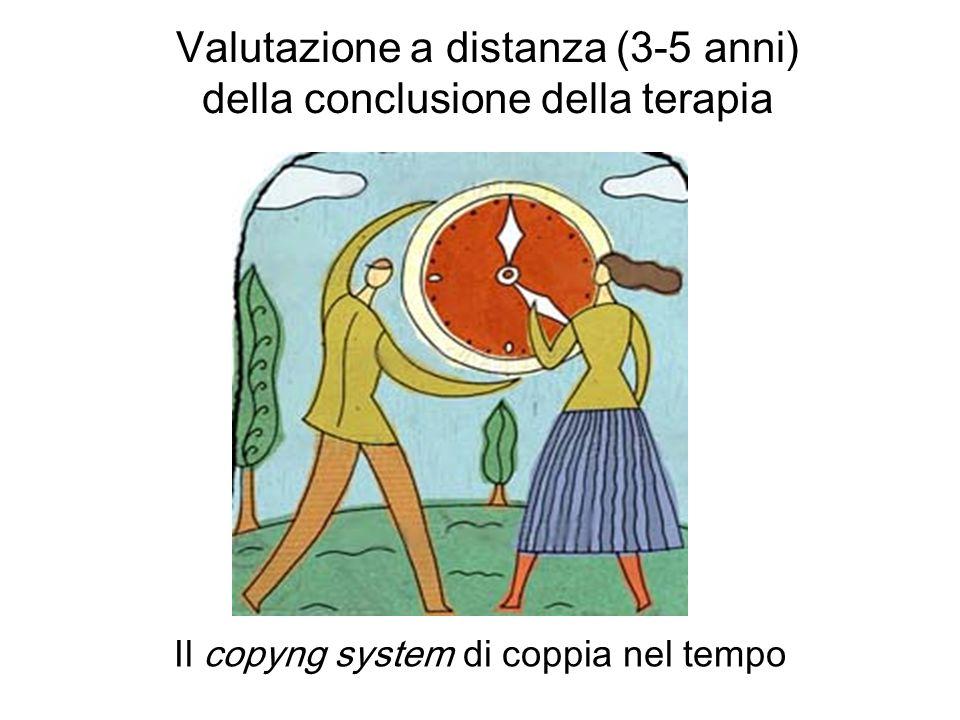 Valutazione a distanza (3-5 anni) della conclusione della terapia Il copyng system di coppia nel tempo