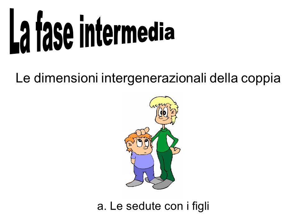 Le dimensioni intergenerazionali della coppia a. Le sedute con i figli