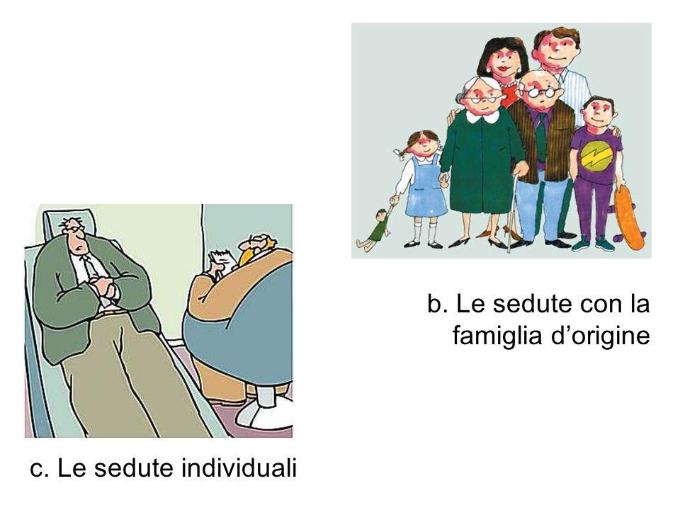 c. Le sedute individuali b. Le sedute con la famiglia dorigine