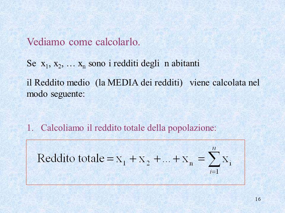 15 La Media Aritmetica La media aritmetica rappresenta il reddito che ogni abitante avrebbe se il reddito totale del paese venisse equamente suddiviso
