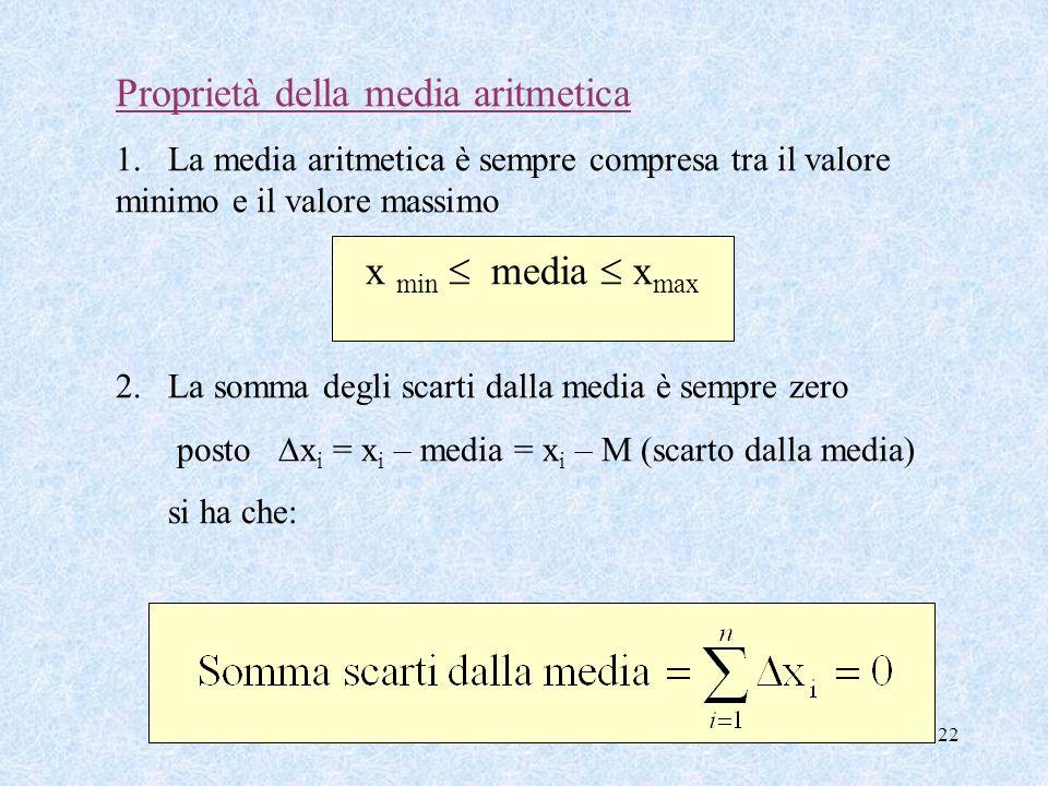 21 In particolare se gli n dati numerici sono tali che: il dato x 1 compare f 1 volte, x 2 f 2 volte,…. x k f k volte, la Media Aritmetica (Media arit