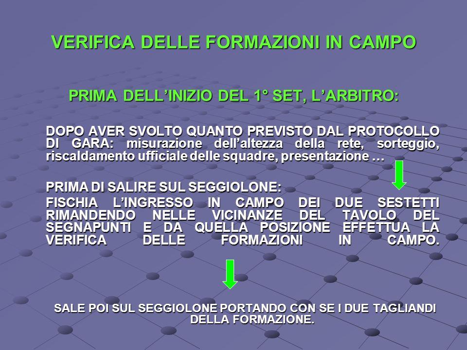FEDERAZIONE ITALIANA PALLAVOLO GARA DIRETTA DA UN SOLO ARBITRO LA TECNICA E LA VALUTAZIONE BENITO MONTESI – RESPONSABILE C.Q.N. STAO