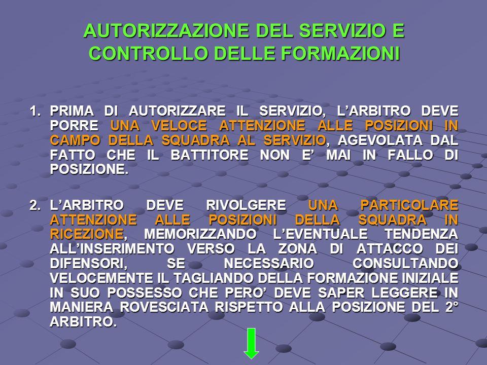 AUTORIZZAZIONE DEL SERVIZIO E CONTROLLO DELLE FORMAZIONI 1.