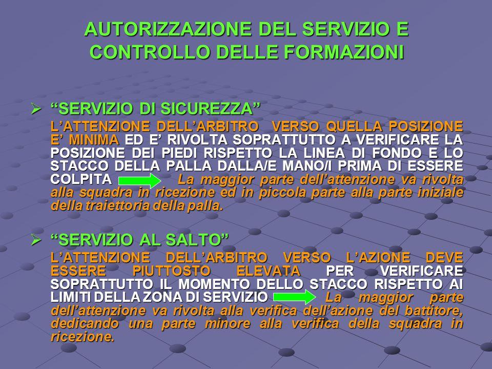 AUTORIZZAZIONE DEL SERVIZIO E CONTROLLO DELLE FORMAZIONI SERVIZIO DI SICUREZZA SERVIZIO DI SICUREZZA LATTENZIONE DELLARBITRO VERSO QUELLA POSIZIONE E MINIMA ED E RIVOLTA SOPRATTUTTO A VERIFICARE LA POSIZIONE DEI PIEDI RISPETTO LA LINEA DI FONDO E LO STACCO DELLA PALLA DALLA/E MANO/I PRIMA DI ESSERE COLPITA La maggior parte dellattenzione va rivolta alla squadra in ricezione ed in piccola parte alla parte iniziale della traiettoria della palla.
