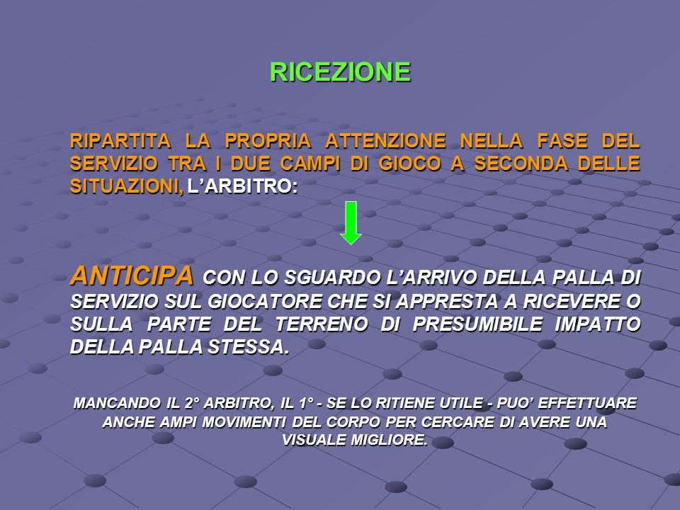 LATTENZIONE E LA SUA POSSIBILE RIPARTIZIONE F.