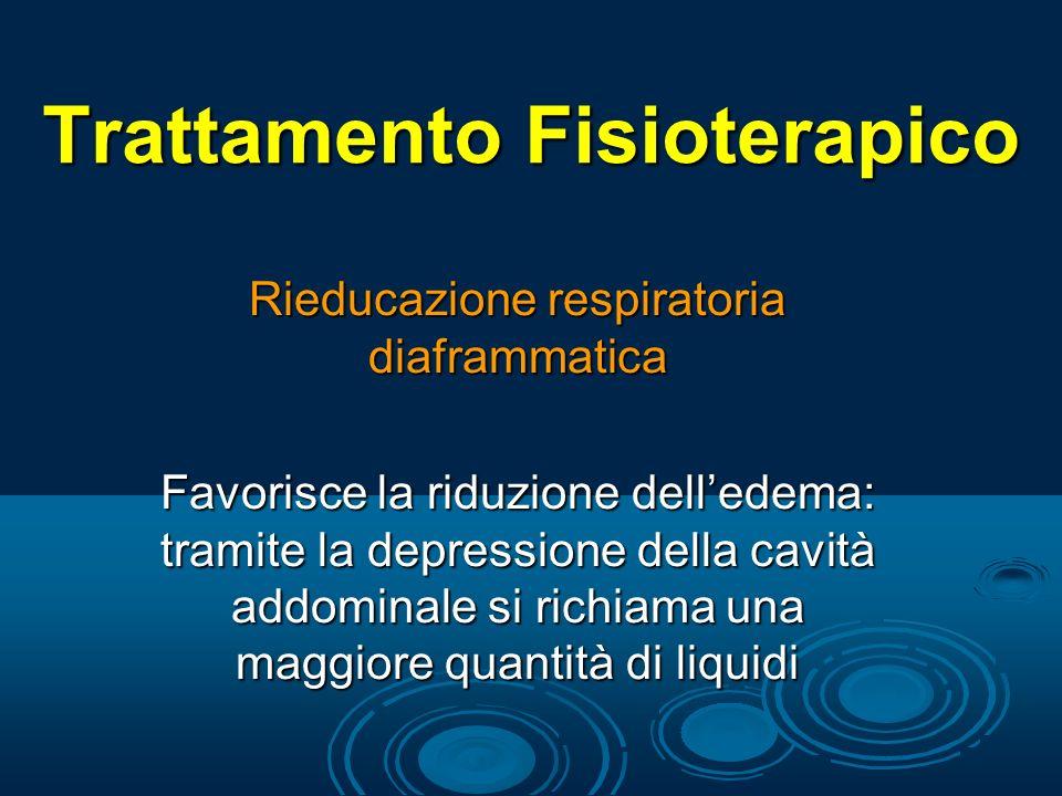 Trattamento Fisioterapico Rieducazione respiratoria diaframmatica Favorisce la riduzione delledema: tramite la depressione della cavità addominale si