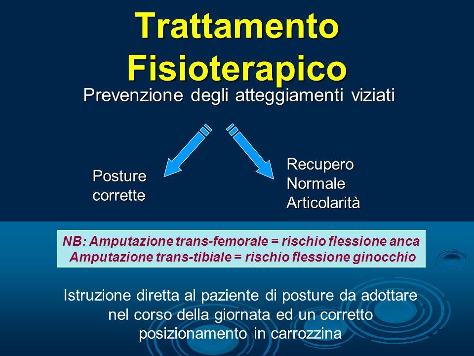 Trattamento Fisioterapico Posturecorrette RecuperoNormaleArticolarità Prevenzione degli atteggiamenti viziati Istruzione diretta al paziente di postur
