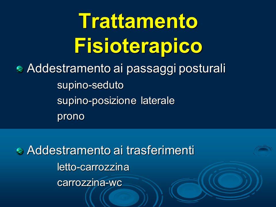 Trattamento Fisioterapico Addestramento ai passaggi posturali supino-seduto supino-posizione laterale prono Addestramento ai trasferimenti letto-carro