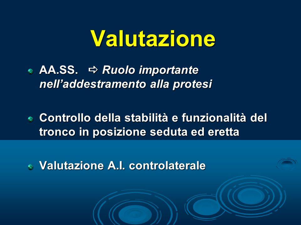 Valutazione AA.SS. Ruolo importante nelladdestramento alla protesi Controllo della stabilità e funzionalità del tronco in posizione seduta ed eretta V