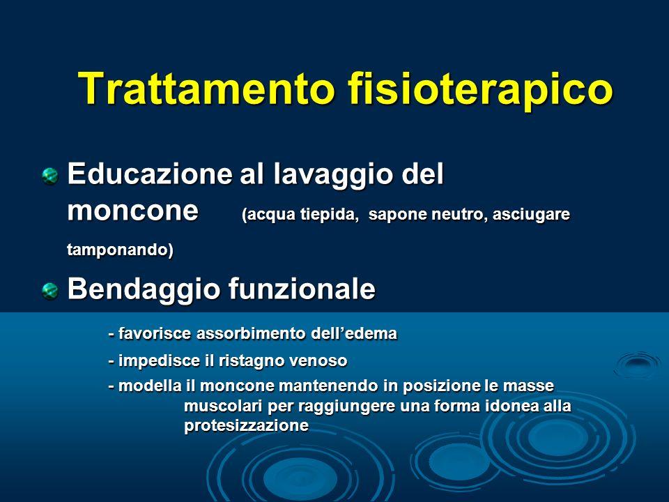 Trattamento Fisioterapico Rieducazione respiratoria diaframmatica Favorisce la riduzione delledema: tramite la depressione della cavità addominale si richiama una maggiore quantità di liquidi