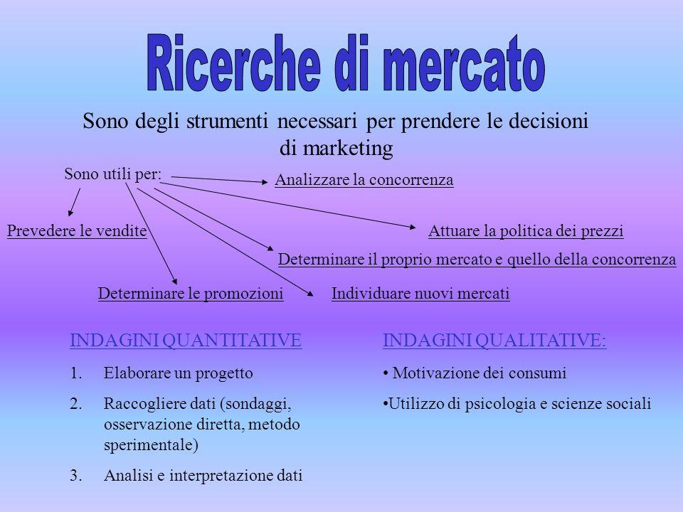 Decisioni prese al fine di individuare i consumatori e le offerte da attuare MERCATO OBIETTIVO (Clienti potenziali) MARKETING MIX SEGMENTAZIONE DEL MERCATO È la suddivisione dei consumatori secondo alcuni criteri PARAMETRI GEOGRAFICI PARAMETRI DEMOGRAFICI PARAMETRI SOCIO- ECONOMICI