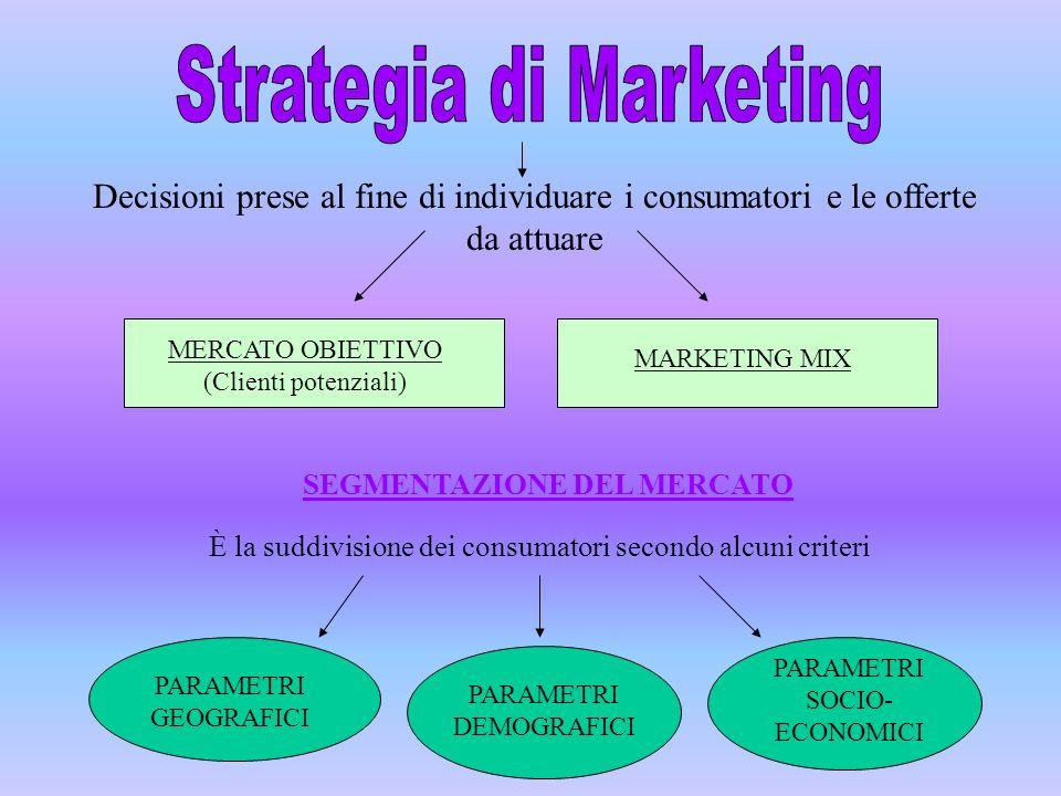 MARKETING DI MASSA Un solo prodotto senza la segmentazione del mercato MARKETING CONCENTRATO Un solo prodotto per un determinato segmento di mercato MARKETING DIFFERENZIATO Più prodotti per più segmenti di mercato