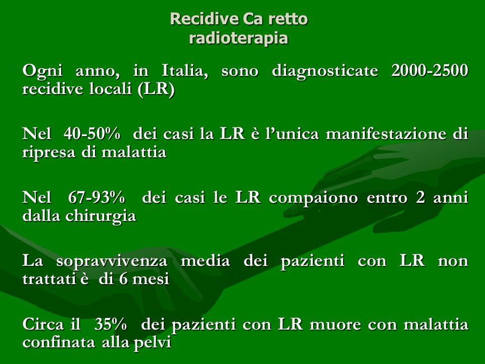 Recidive Ca retto radioterapia Il 20-25 % è lincidenza delle LR dopo chirurgia standard Con CT-RT pre o post chirurgia lincidenza di LR è tra il 2.5 – 16% Con TME +/- RT nei T1-T3 lincidenza di LR è del 2-3% Con TME +/- RT nei T4 lincidenza di LR è dell 11%