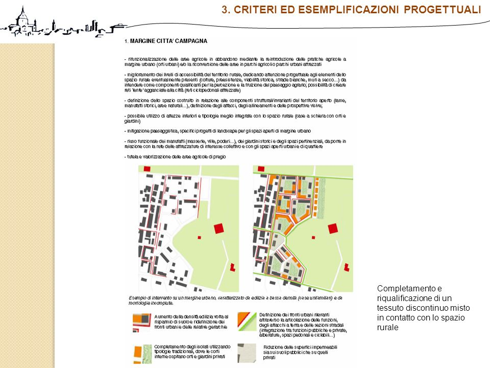 Completamento e riqualificazione di un tessuto discontinuo misto in contatto con lo spazio rurale 3. CRITERI ED ESEMPLIFICAZIONI PROGETTUALI