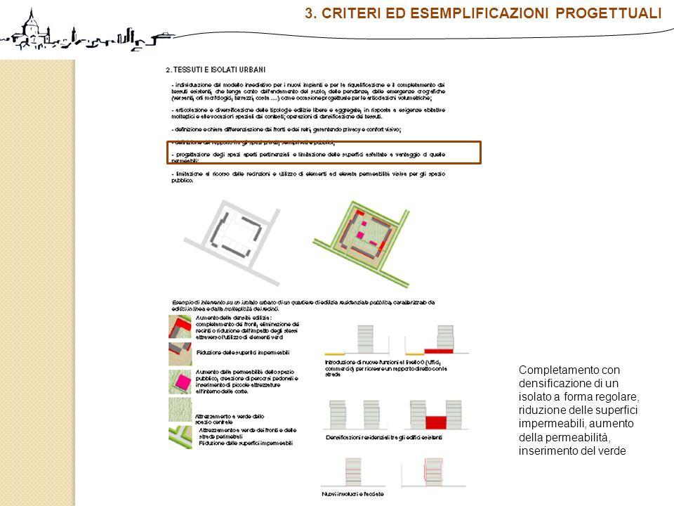 Completamento con densificazione di un isolato a forma regolare, riduzione delle superfici impermeabili, aumento della permeabilità, inserimento del v
