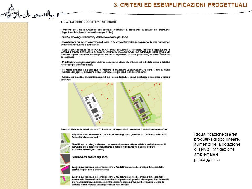 Riqualificazione di area produttiva di tipo lineare, aumento della dotazione di servizi, mitigazione ambientale e paesaggistica 3. CRITERI ED ESEMPLIF