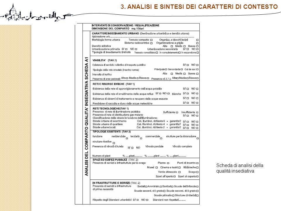 Scheda di analisi della qualità insediativa 3. ANALISI E SINTESI DEI CARATTERI DI CONTESTO