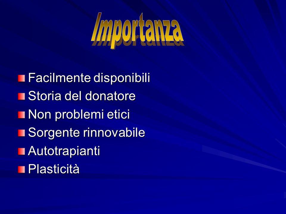 Facilmente disponibili Storia del donatore Non problemi etici Sorgente rinnovabile AutotrapiantiPlasticità