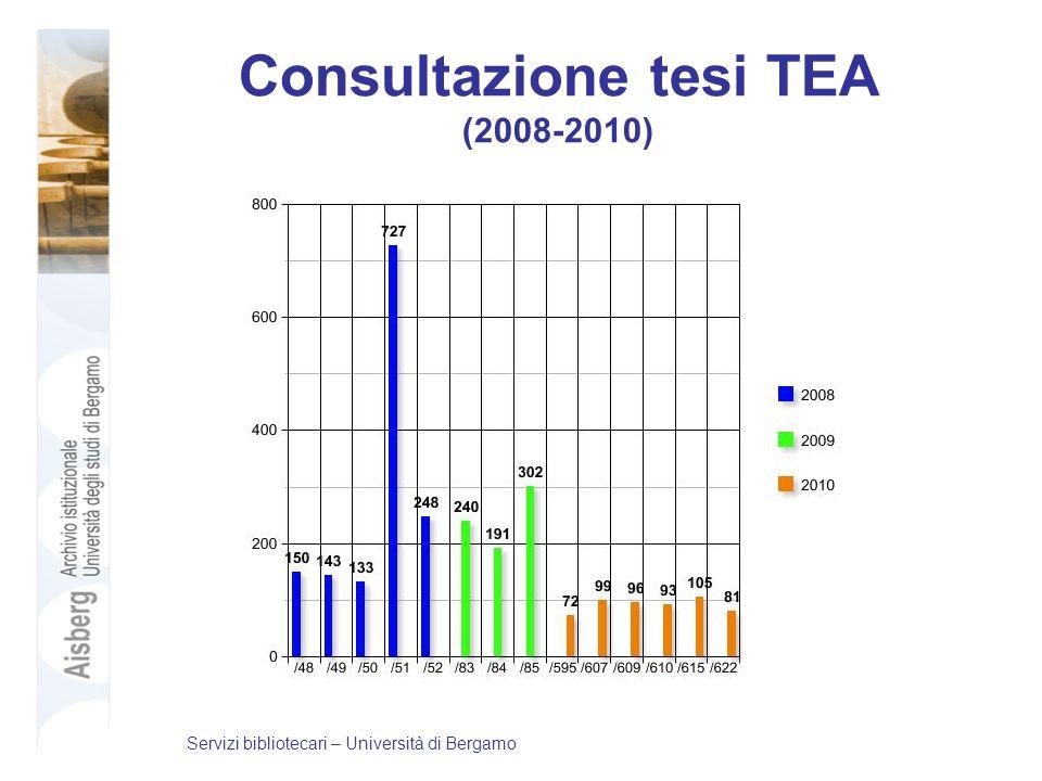 Deposito legale telematico Deposito tesi (come documento amministrativo) vs.