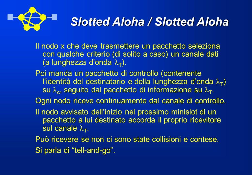 Slotted Aloha / Slotted Aloha Il nodo x che deve trasmettere un pacchetto seleziona con qualche criterio (di solito a caso) un canale dati (a lunghezza donda T ).