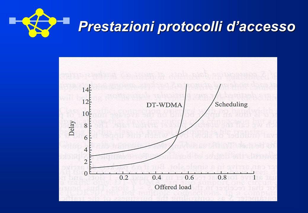 Prestazioni protocolli daccesso