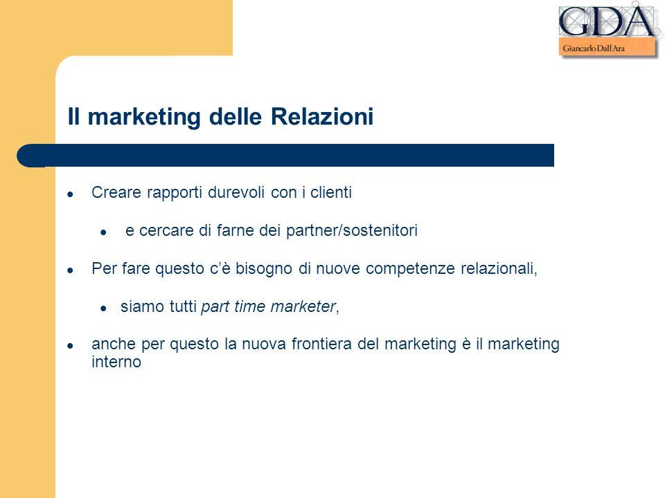 Il marketing delle Relazioni Creare rapporti durevoli con i clienti e cercare di farne dei partner/sostenitori Per fare questo cè bisogno di nuove competenze relazionali, siamo tutti part time marketer, anche per questo la nuova frontiera del marketing è il marketing interno