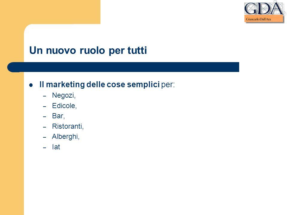 Un nuovo ruolo per tutti Il marketing delle cose semplici per: – Negozi, – Edicole, – Bar, – Ristoranti, – Alberghi, – Iat