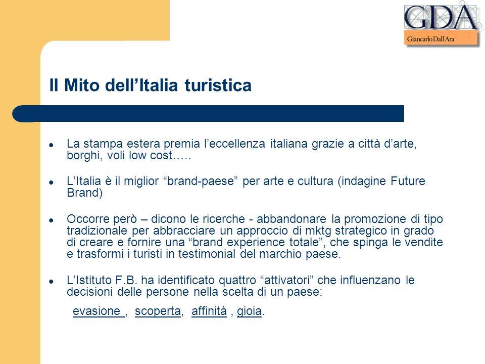 Il Mito dellItalia turistica La stampa estera premia leccellenza italiana grazie a città darte, borghi, voli low cost…..