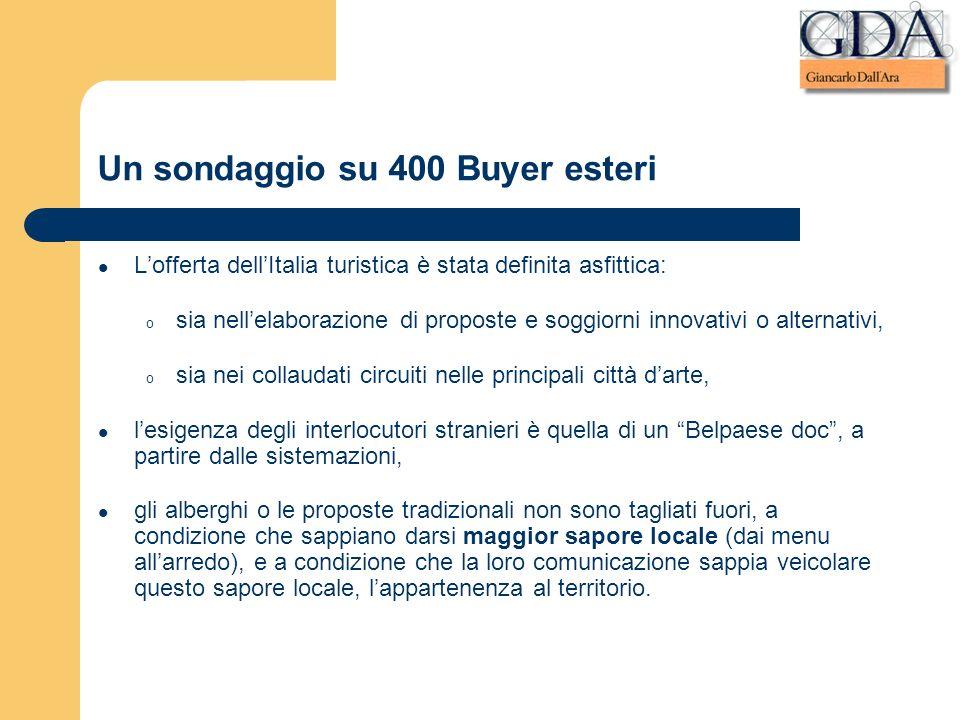 Un sondaggio su 400 Buyer esteri Lofferta dellItalia turistica è stata definita asfittica: o sia nellelaborazione di proposte e soggiorni innovativi o