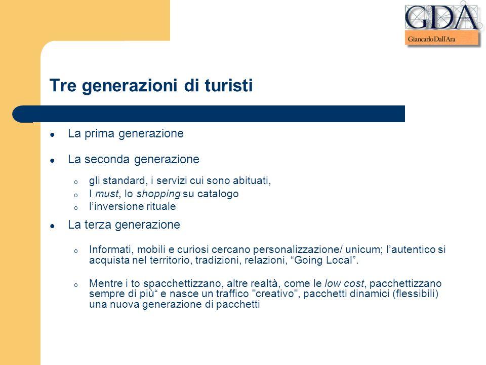 Tre generazioni di turisti La prima generazione La seconda generazione o gli standard, i servizi cui sono abituati, o I must, lo shopping su catalogo