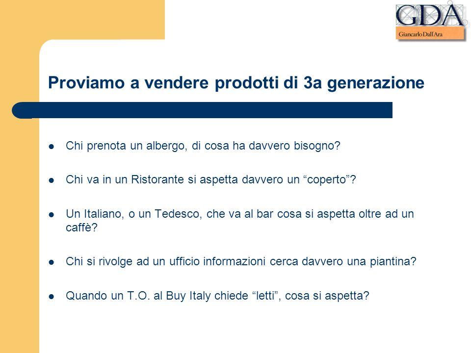 Proviamo a vendere prodotti di 3a generazione Chi prenota un albergo, di cosa ha davvero bisogno? Chi va in un Ristorante si aspetta davvero un copert