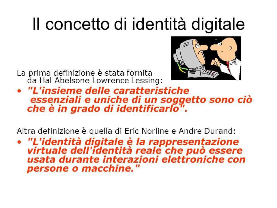 Il concetto di identità digitale La prima definizione è stata fornita da Hal Abelsone Lowrence Lessing: