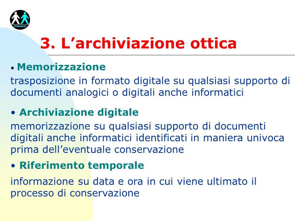 3. Larchiviazione ottica Memorizzazione trasposizione in formato digitale su qualsiasi supporto di documenti analogici o digitali anche informatici Ar