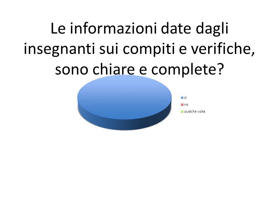 Le informazioni date dagli insegnanti sui compiti e verifiche, sono chiare e complete