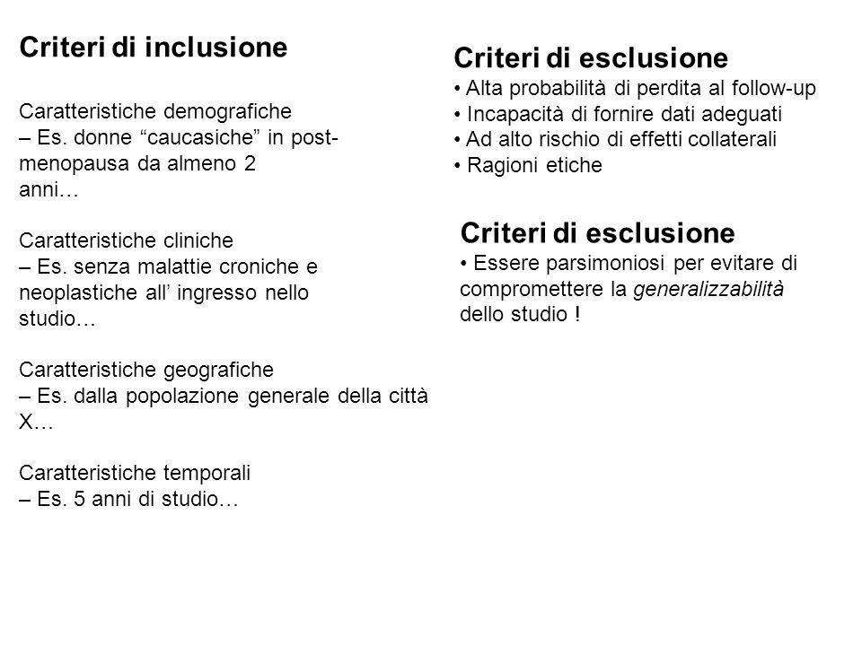 Criteri di inclusione Caratteristiche demografiche – Es. donne caucasiche in post- menopausa da almeno 2 anni… Caratteristiche cliniche – Es. senza ma
