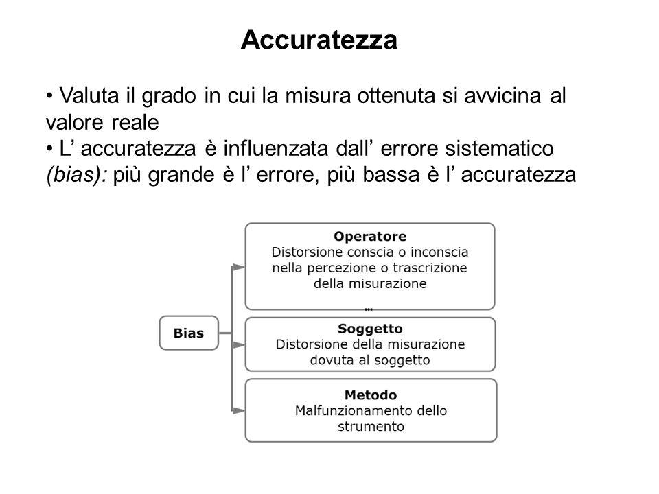 Valuta il grado in cui la misura ottenuta si avvicina al valore reale L accuratezza è influenzata dall errore sistematico (bias): più grande è l error