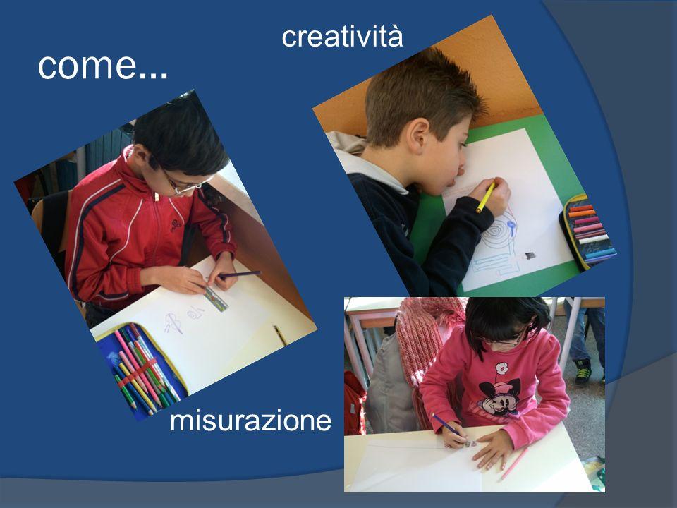 come… misurazione creatività