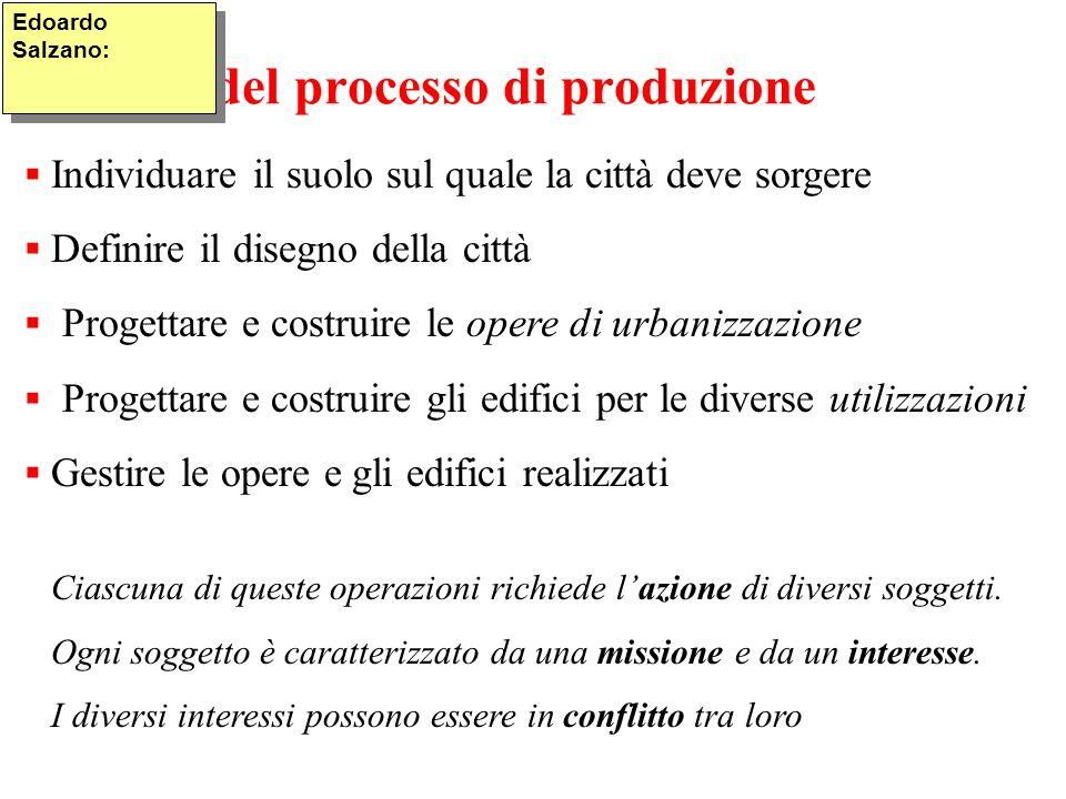 Le fasi del processo di produzione Individuare il suolo sul quale la città deve sorgere Definire il disegno della città Progettare e costruire le oper