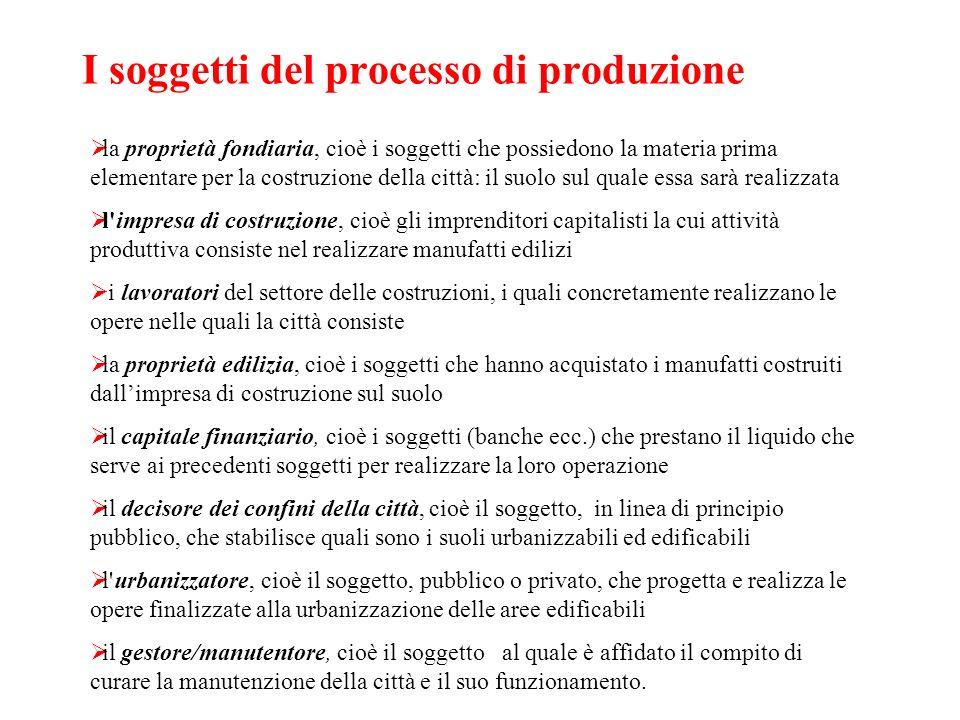 I soggetti del processo di produzione la proprietà fondiaria, cioè i soggetti che possiedono la materia prima elementare per la costruzione della citt