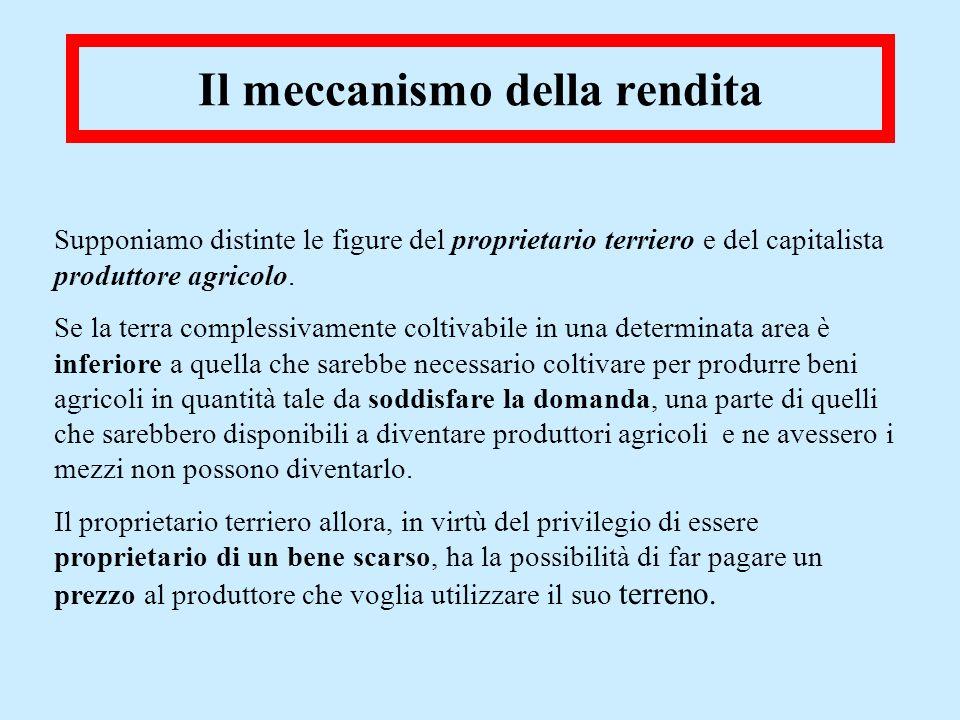 Il meccanismo della rendita Supponiamo distinte le figure del proprietario terriero e del capitalista produttore agricolo. Se la terra complessivament