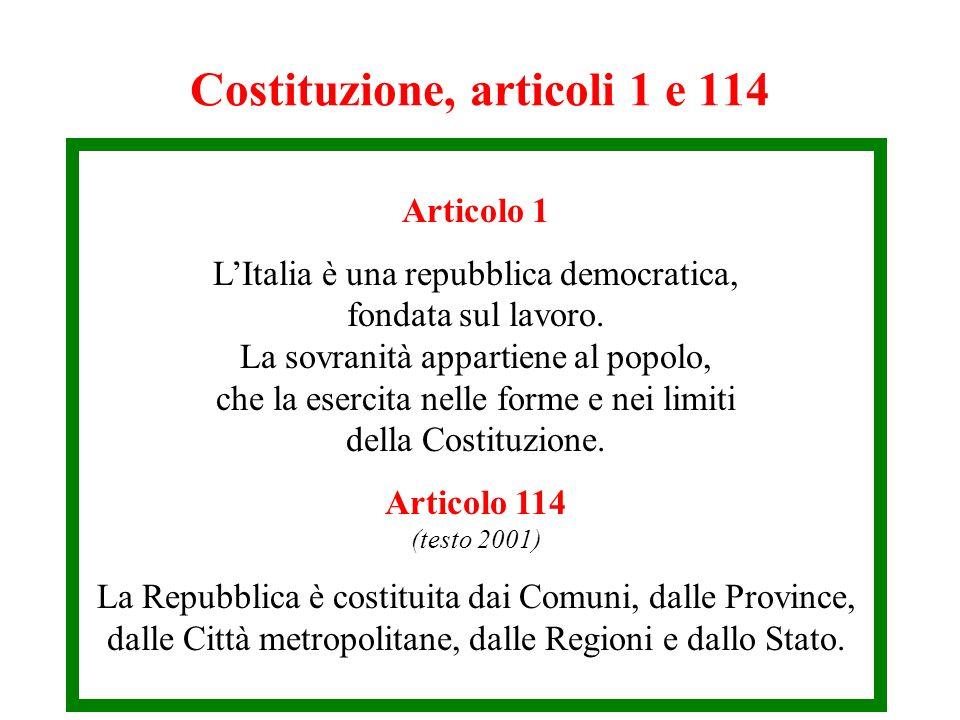Costituzione, articoli 1 e 114 Articolo 1 LItalia è una repubblica democratica, fondata sul lavoro. La sovranità appartiene al popolo, che la esercita