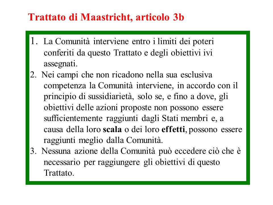 Trattato di Maastricht, articolo 3b 1. La Comunità interviene entro i limiti dei poteri conferiti da questo Trattato e degli obiettivi ivi assegnati.