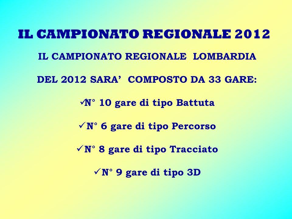 IL CAMPIONATO REGIONALE 2012 IL CAMPIONATO REGIONALE LOMBARDIA DEL 2012 SARA COMPOSTO DA 33 GARE: N° 10 gare di tipo Battuta N° 6 gare di tipo Percors
