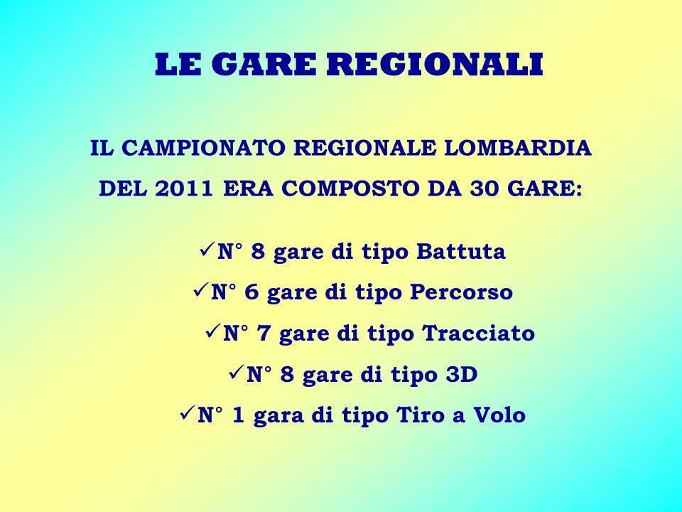LE GARE REGIONALI IL CAMPIONATO REGIONALE LOMBARDIA DEL 2011 ERA COMPOSTO DA 30 GARE: N° 8 gare di tipo Battuta N° 6 gare di tipo Percorso N° 7 gare d